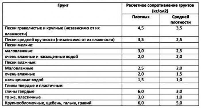 фунтамент-таблица-2.jpg