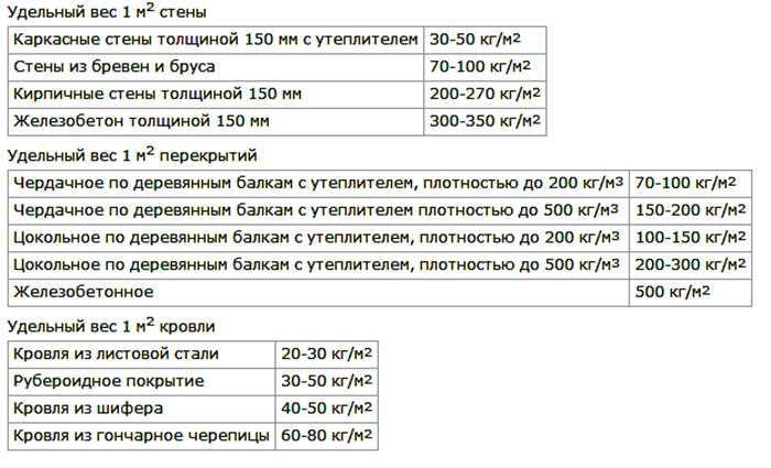 фунтамент-таблица-1.jpg